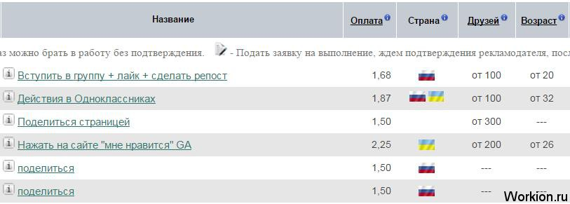 Kā ātri izveidot 1 rubli. Kāpēc ar klikšķiem