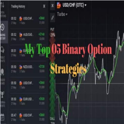 mega stratēģija binārām opcijām