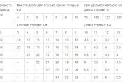 CM opciju aprēķins kā notīrīt bonusu binārajās opcijās