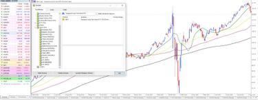 akciju tirgus darījumu centrs