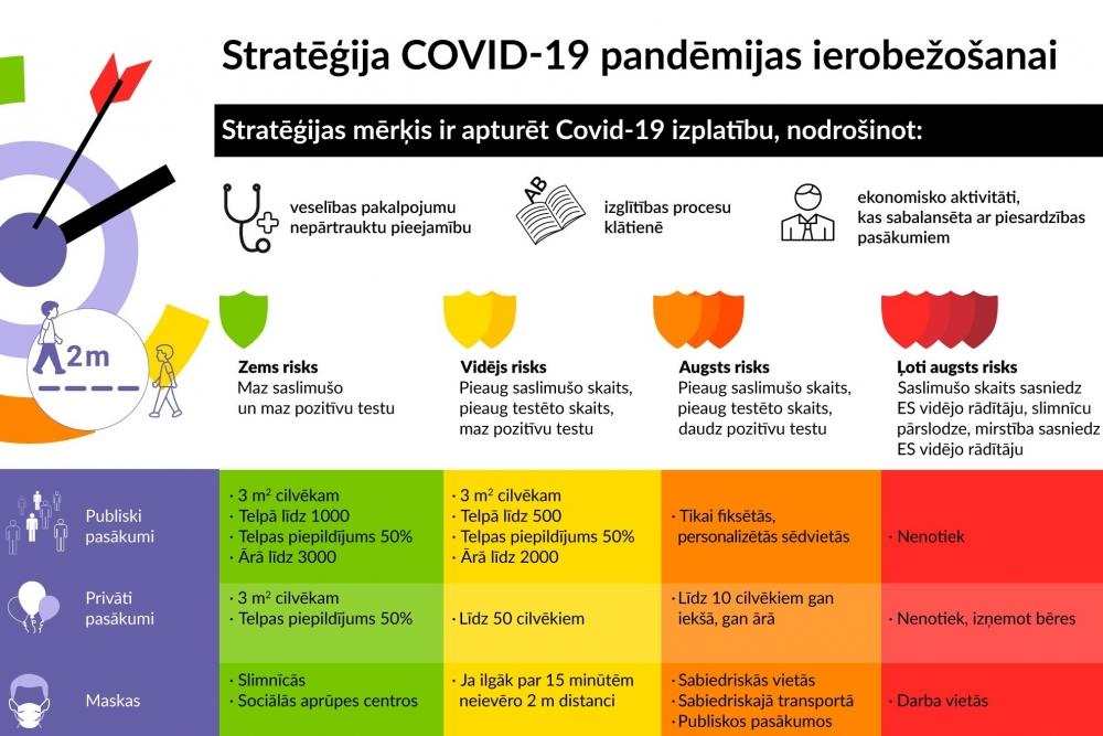 apmaksātu iespēju stratēģijas)