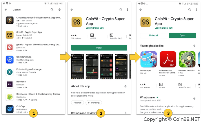 kā nopelnīt naudu par bitcoin, izmantojot kriptogrāfijas līdzekļus