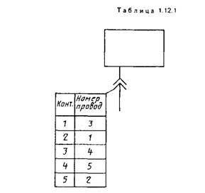 V7L Kā veido tabulas un strukturē informāciju izklājlapās (rēķintabulās)?: Tabulu veidošana