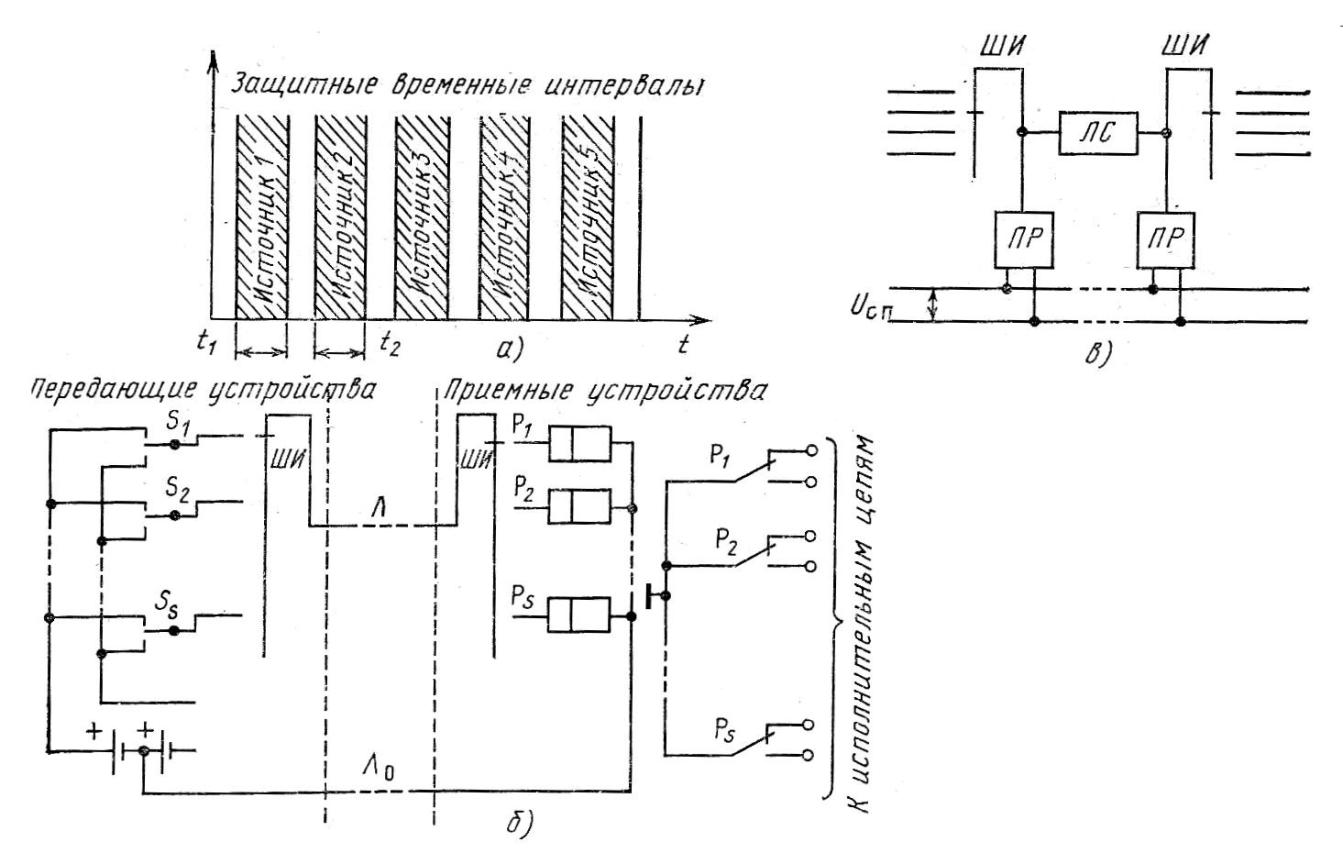 Bināro opciju signālu sniedzēji pārskata, ārējais signālu nodrošinātājs