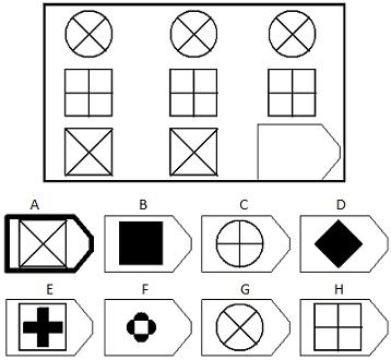ģenēzes matrica par binārām opcijām)