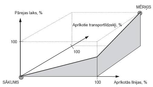 bināro opciju stratēģijas zonālajā diagrammā
