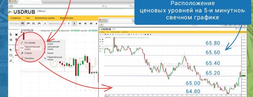 bināro opciju tirdzniecības stratēģijas video)