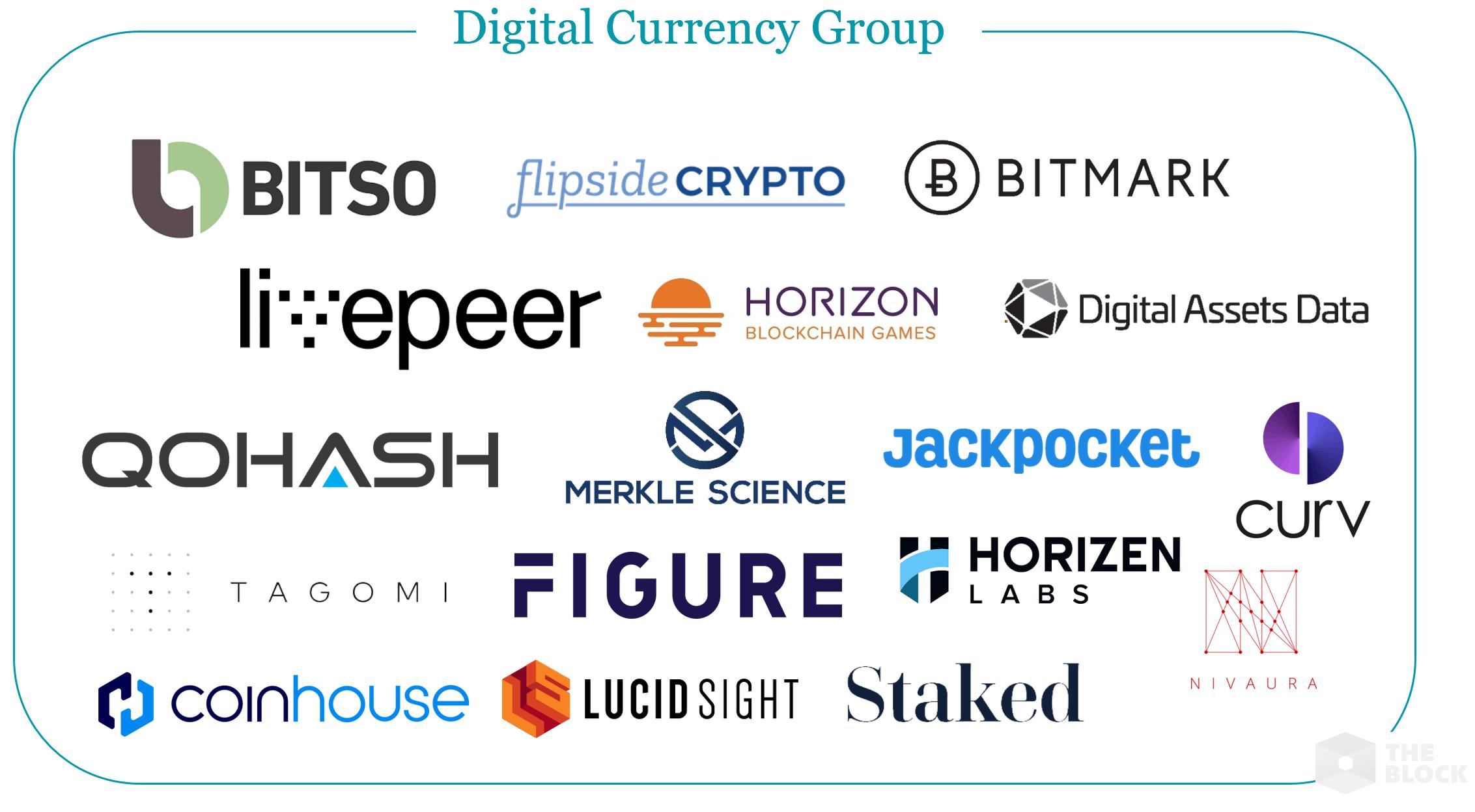 Kur bitcoin nozares vaļi investēja 2019. gadā?