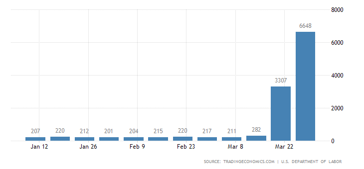 bitcoin likme pret dolāru mēnesī)