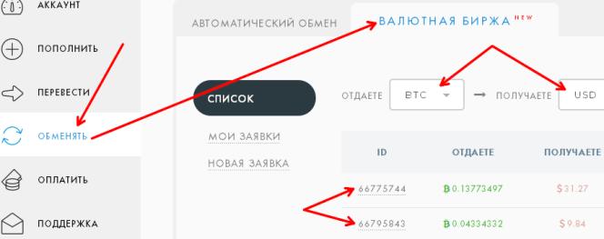 Bitcoin nopelnīšanas princips)