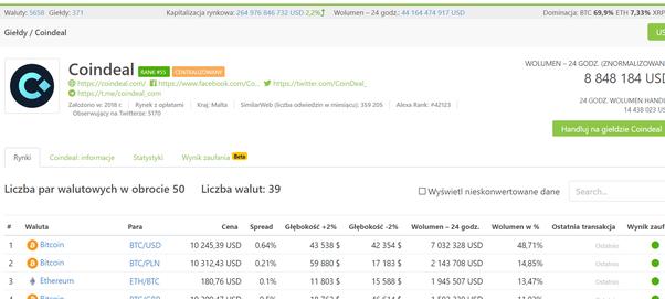 btc cena USD)