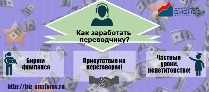 kā nopelnīt daudz naudas bez darba pieredzes)