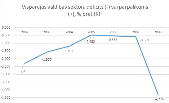 Averss un Reverss - Lata reālais efektīvais kurss un Latvijas konkurētspēja