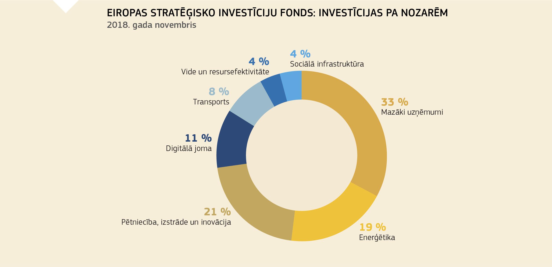 vietne ir labākais 21. gadsimta investīciju projekts internetā
