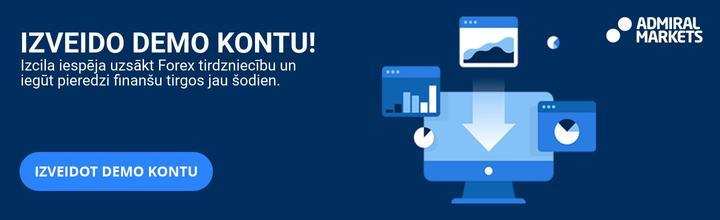 demo konta iespēju tirgotājs jaunu ienākumu tiešsaistes video