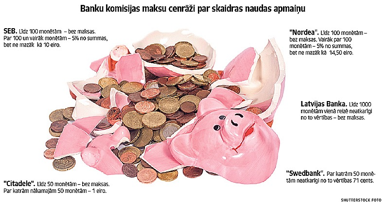centu kontus tirdzniecības centros)