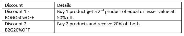 Cenu noteikšanas stratēģijas izvēle atkarībā no mērķiem