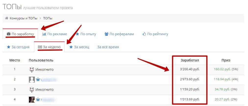 Interneta ieņēmumu vietnes, rietumeiropa