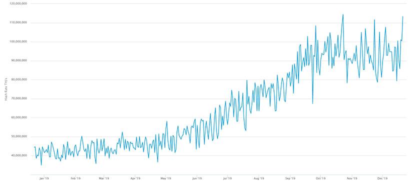 cik bitkoīnu dienā cik nopelna interneta kanāli