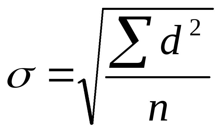 CM opciju aprēķins