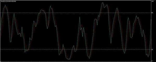 Labākā bināro tirdzniecības sistēma. Binārās opcijas: 7 ieteikumi iesācējiem | tema-mode.lv