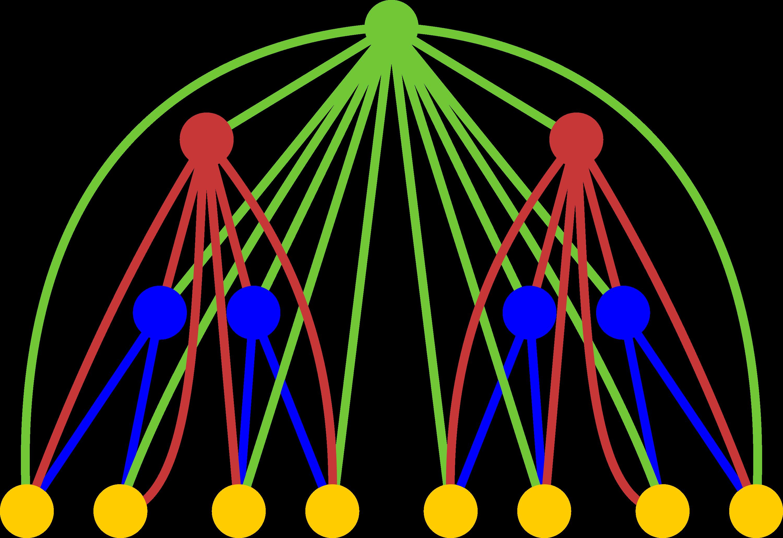 fraktāļu binārās iespējas