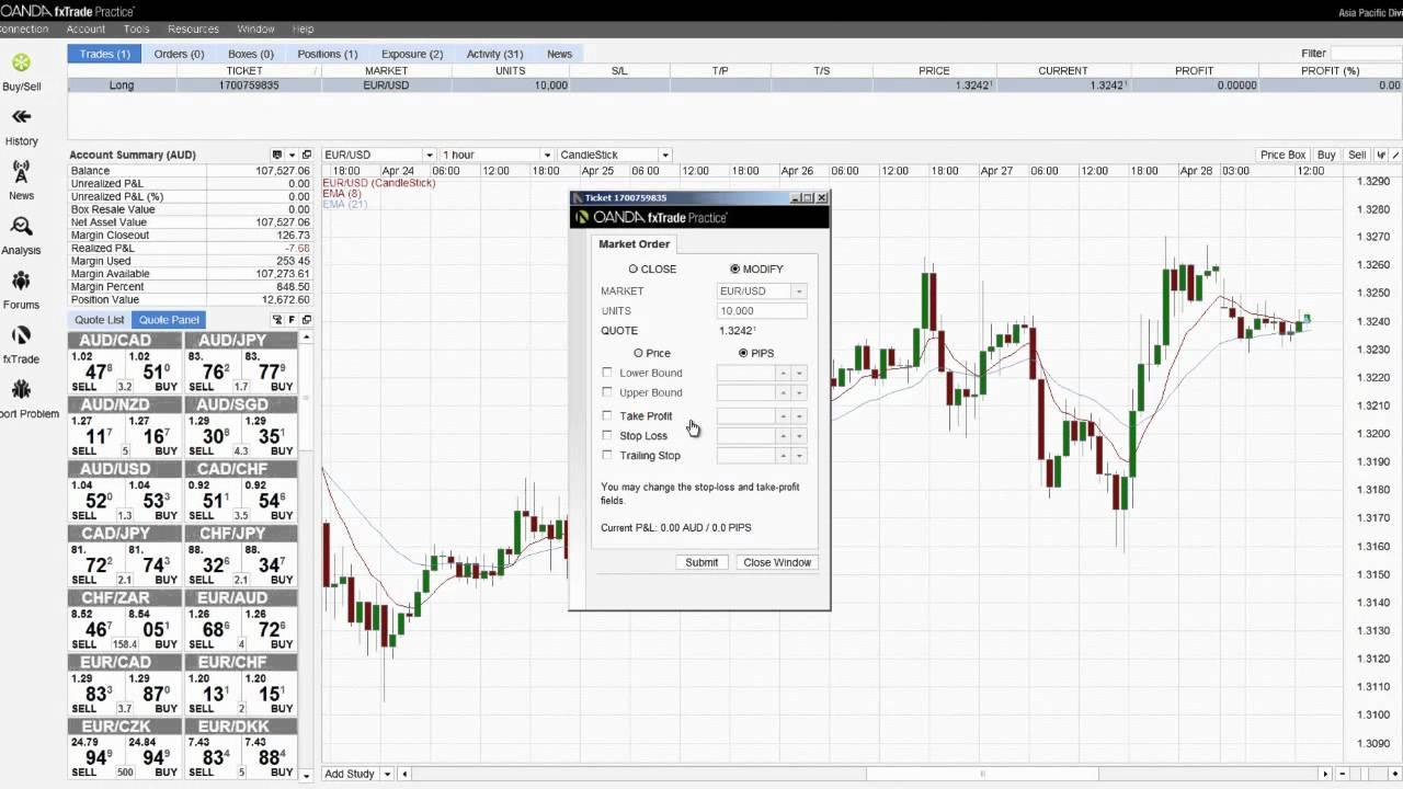 Auto Bināro Tirdzniecības Signāli - Signāli par bināro opcijas tirdzniecība   EuroFX