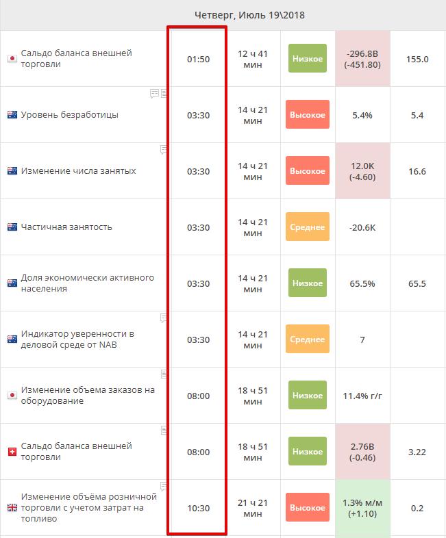 Fast Tirdzniecība - iegūt bagāts ātri? kategorijas: binārās opcijas   azboulings.lv