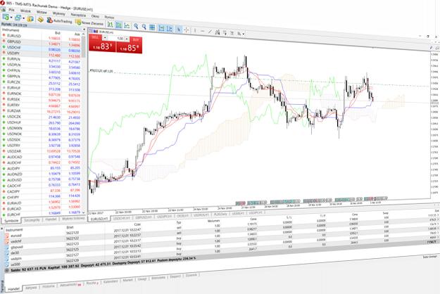 iespēju analītiskās platformas
