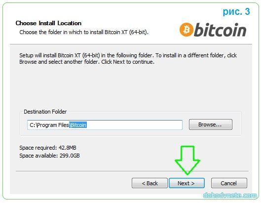 visuzticamākais Bitcoin maks
