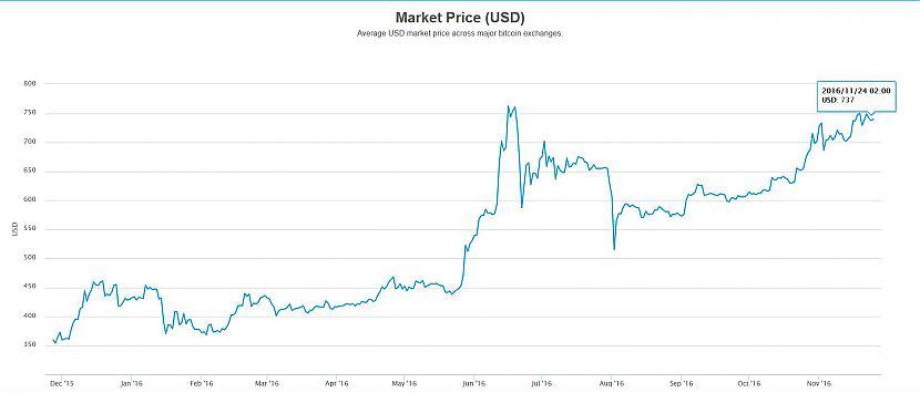 """Anonīmas maksājumu kartes, """"bitcoin"""", ofšori – veidi, kā ceļo nelegālā nauda"""
