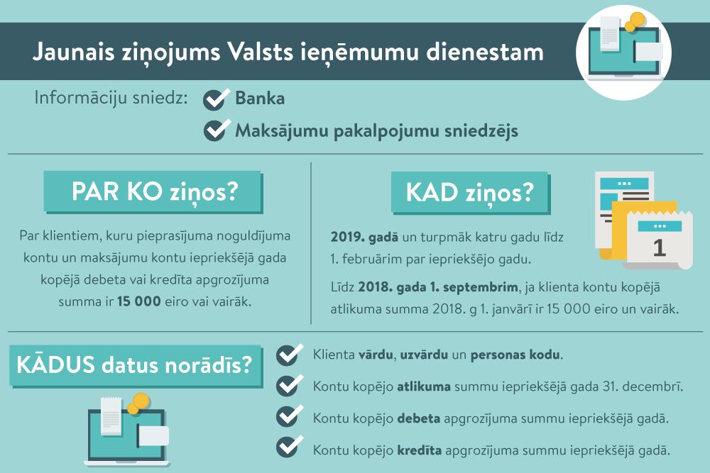 interneta ieņēmumi oficiāli)