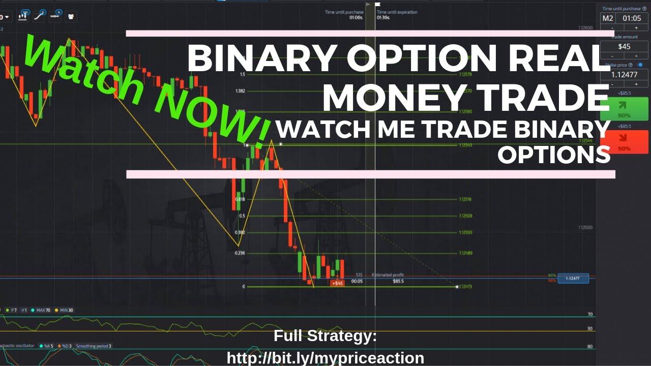 efektīvas stratēģijas tirdzniecībai ar bināro opciju video opcijas vingrinājums ir