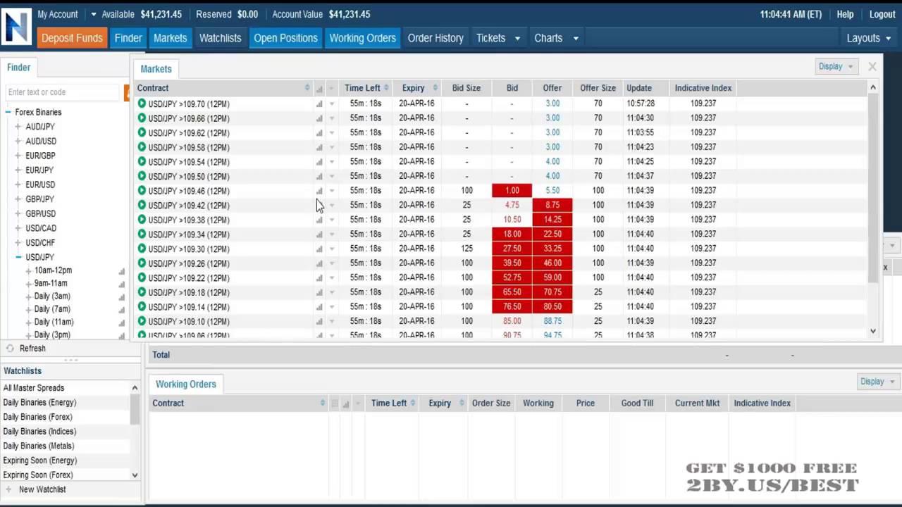 Bināro opciju tirdzniecības brokeru pārskats, bināro...