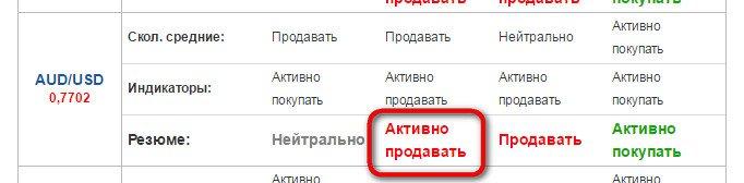 ekonomikas ziņas par binārām opcijām)
