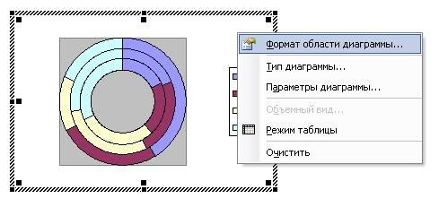 kā diagrammā pievienot tendenču līniju)
