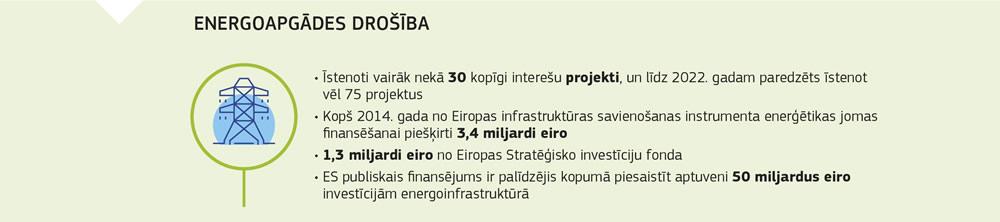 vietne ir labākais 21. gadsimta investīciju projekts internetā ieņēmumi internetā bez ieguldījumiem un komisijas maksas