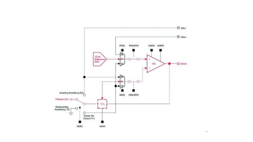 Binārā Opcijas ATM Pārskats – Scam Bezmaksas! Uzticama Programmatūra! Stratēģijas raksturojums