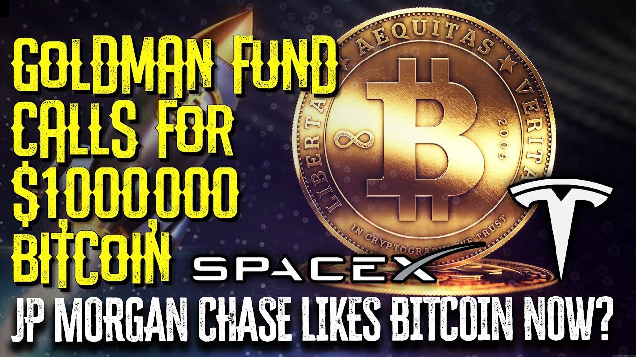 Kriptogrāfijas nekustamo ieguldījumu fondi (reits), kā kapitāla pieaugums...