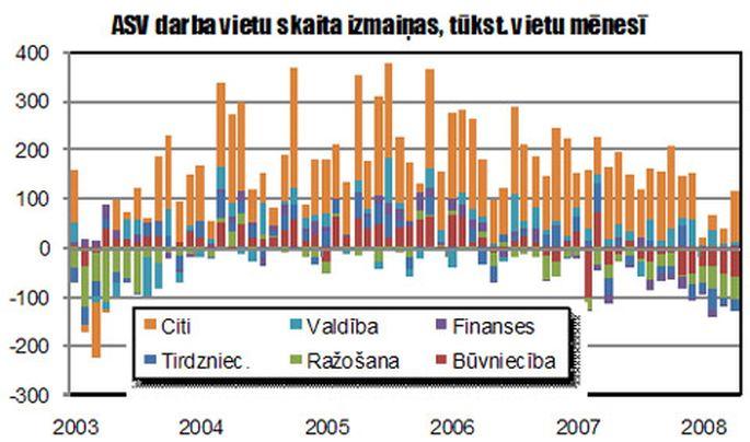 ieguldījumu stratēģijas opciju tirgū)