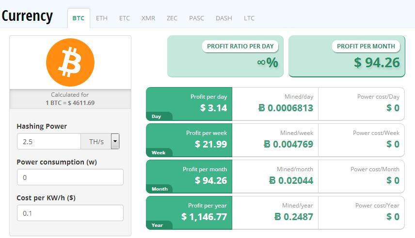 ieņēmumi, izmantojot Bitcoin pārskatus