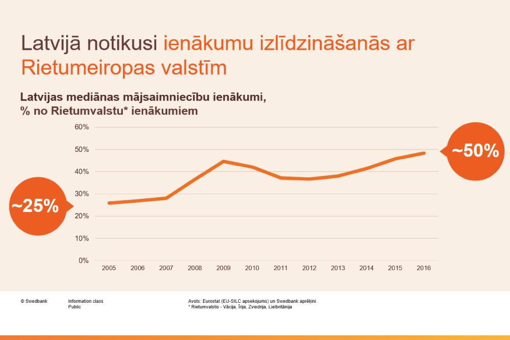 ienākumi internetā ienākumi mājās kā nopelnīt naudu jaunām idejām 2020