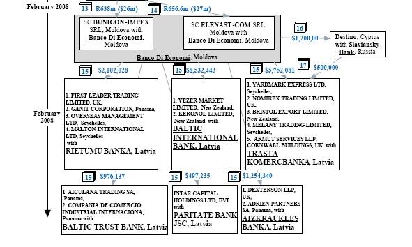 Bitcoin maki saraksts bez komisijas maksas ieņēmumi interneta topā