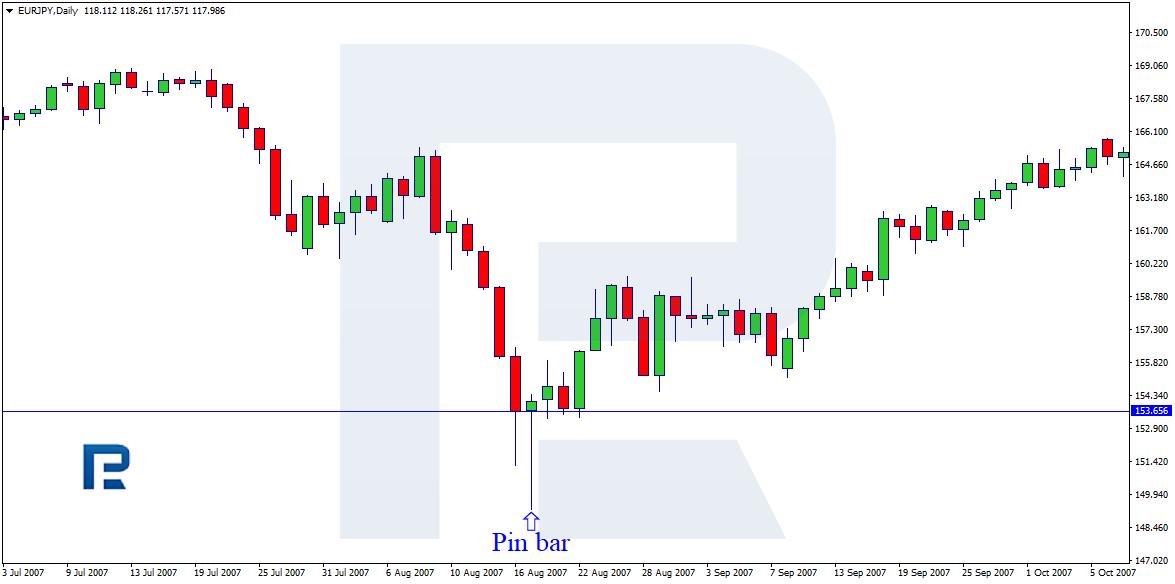 EUR-Lex - DC - LV