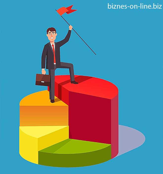 9 biznesa idejas, kuru uzsākšanai nepieciešams minimāls kapitāls