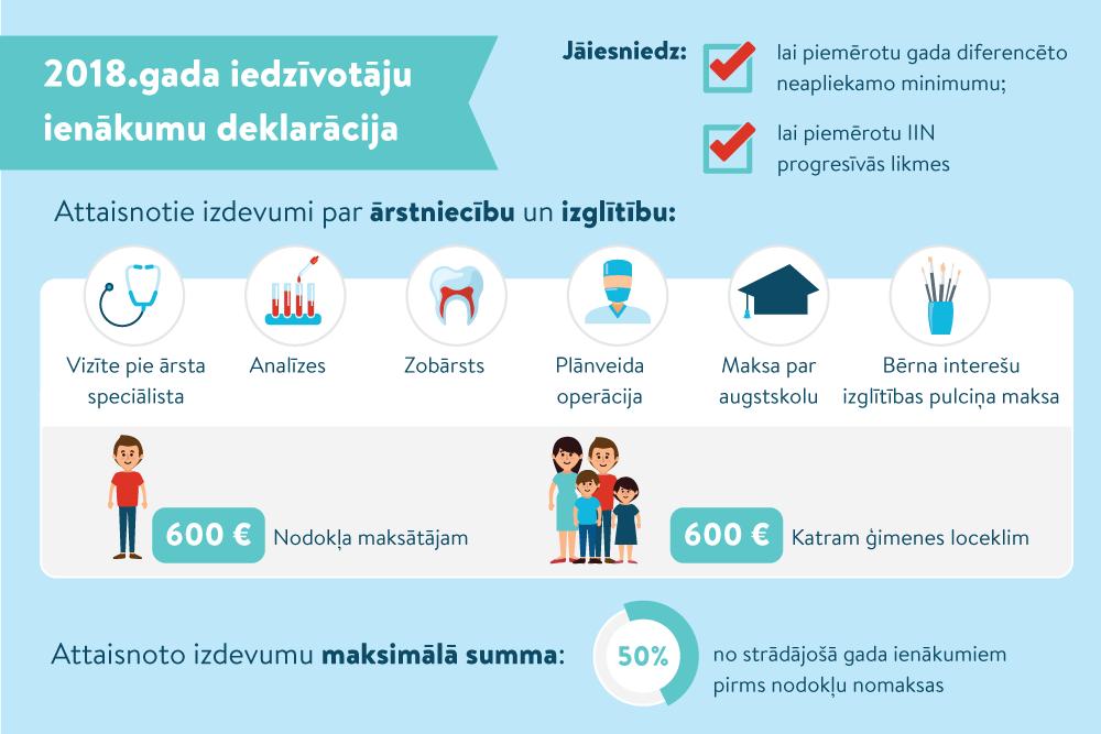 interneta ienākumu likumi)