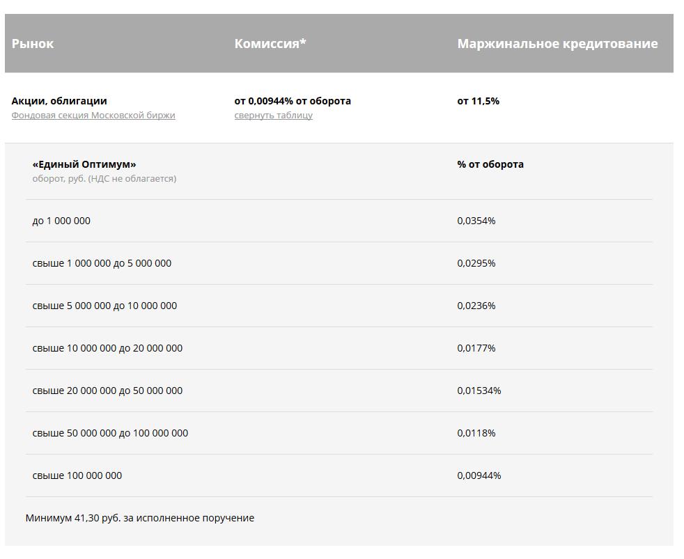 Bināro opciju mums bezmaksas demo kontu, mārketinga noteikumi