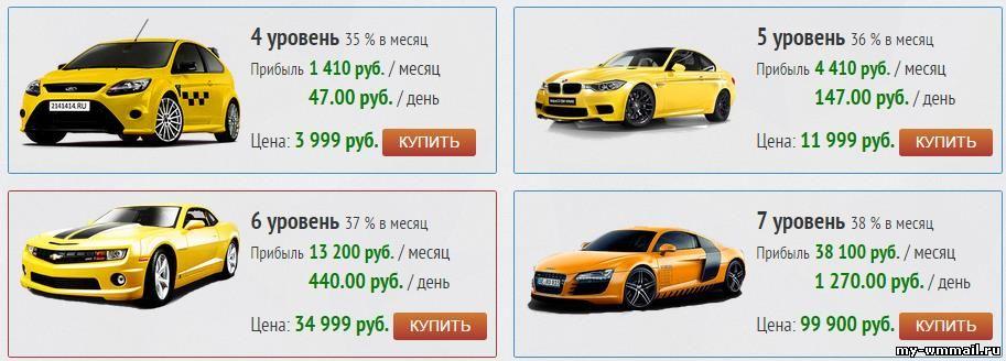 jūs varat nopelnīt naudu vienā dienā)