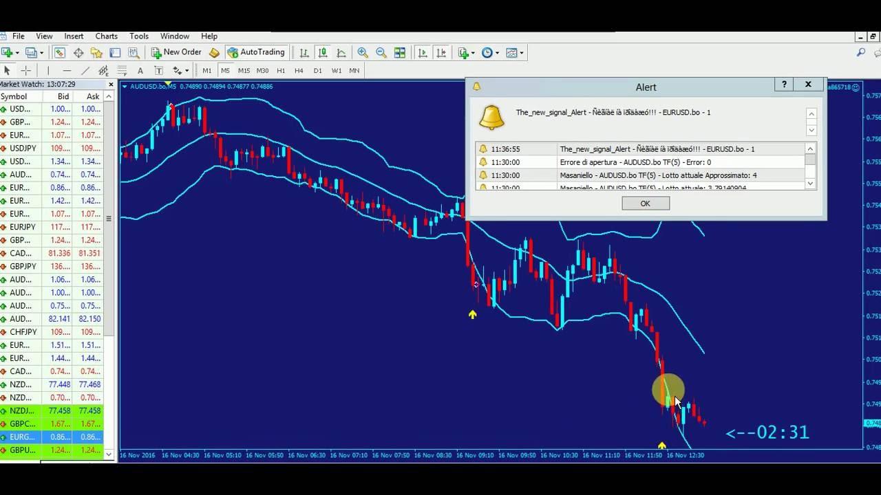 kā akciju tirgus atšķiras no binārajām opcijām