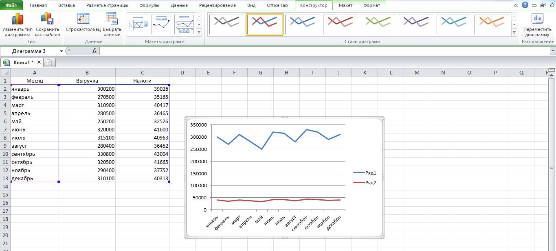 kā izveidot grafiku ar tendenču līniju